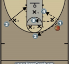 Quick Hitter with Several Options Diagram