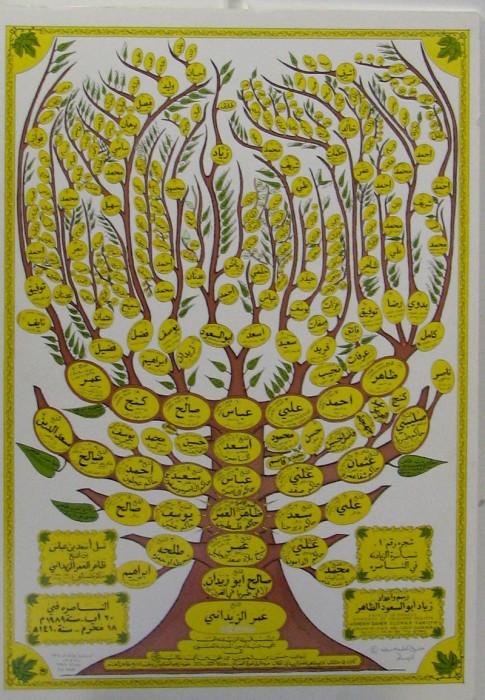 דאהר אל-עומר, מושל הגליל ב המאה ה-18ממוצא ערבי ובדואי. מקימה של חיפה החדשה. ביצר ערים רבות ובהן עכו. הזמין יהודים להתגורר בטבריה. Femily tree - Ziad zedany painted the picture אילן יוחסין של צאצאיו של דאהר. הציור צוייר על ידי זיאד צילום: Hanay
