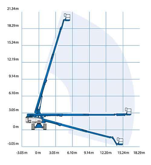 Genie-S65-trax-diagram