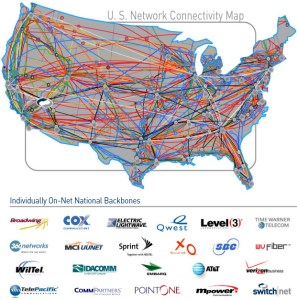 Fiber Networks in the USA.