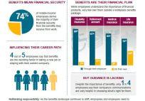 WBS_MI_Infographic_R4_9-2
