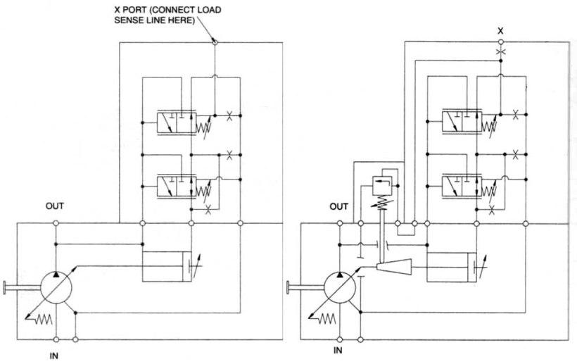 Hydraulic Motor Schematic Symbol Kakamozza