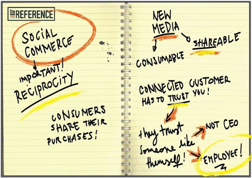 Live drawings at the i-SCOOP Social Business Sessions with Brian Solis thanks to The Reference – social commerce