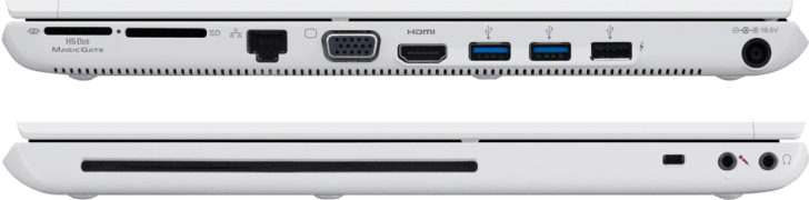 Types_of_laptop_ports