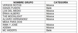 Participantes11
