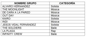 Participantes12