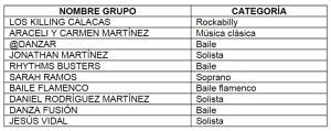Participantes14