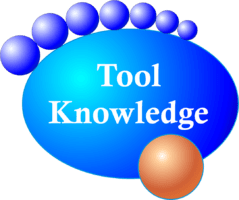 Ice Tool Knowledge