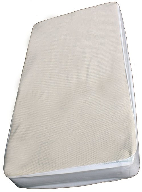 Medium Of Cotton Mattress Pad
