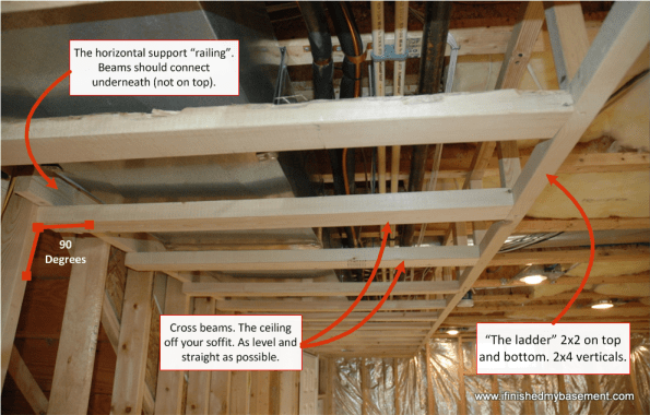 framing around ductwork