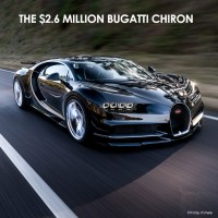 The Bugatti Chiron Unveiled: Beast, Beauty and Balls on Four Wheels.