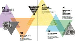 Beginner-Magazin – Infos zum Start in Ausbildung und Duales Studium