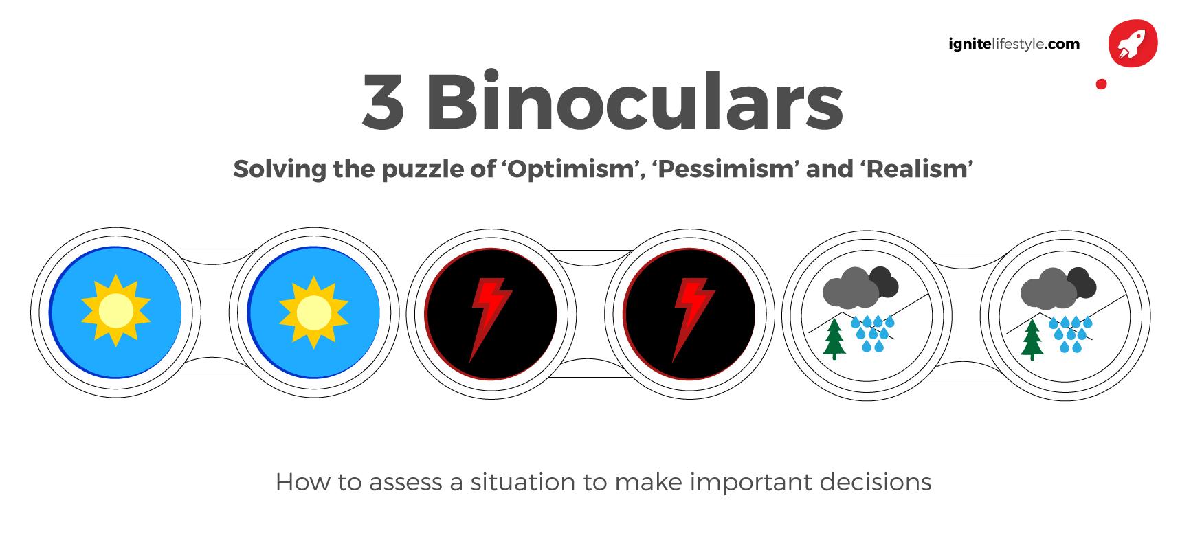 3 Binoculars : Solving The Puzzle of Pessimism,Optimism & Realism