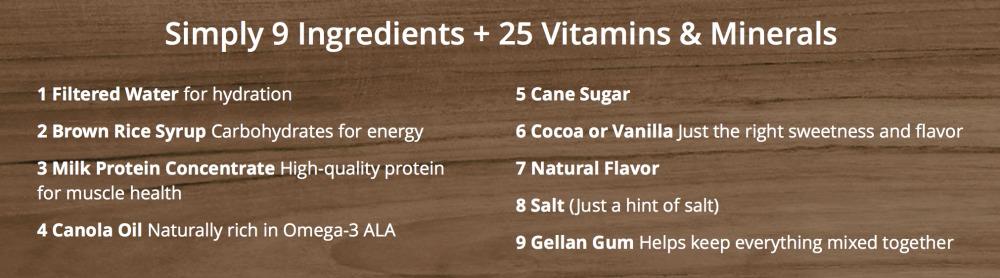 boost-ingredients