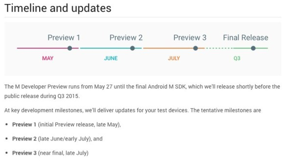 android-m-preview-update-plan