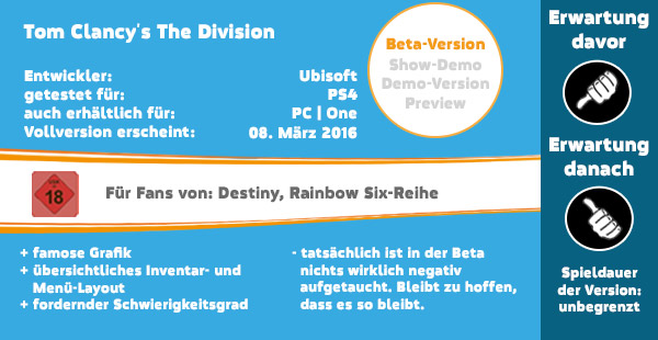 the-division-angespielt-fazit