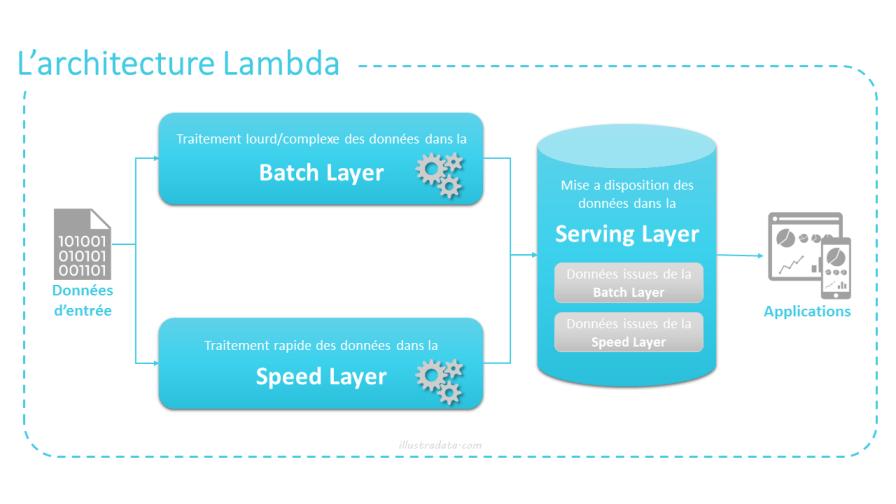 illu-larchitecture-lambda_11