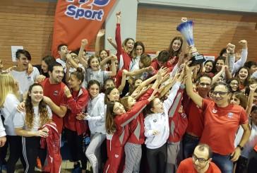 XXII Coppa Città del Vasto, vince l'H2O Sport
