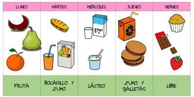 Desayuno Sano y Saludable (4)