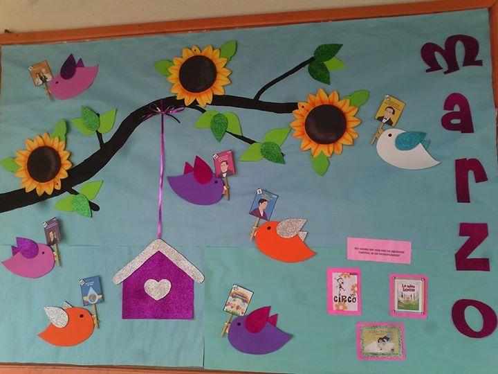 Primavera murales 6 imagenes educativas for Decoracion de espacios de preescolar