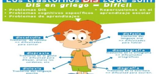 Transtornos DIS problemas específicos del lenguaje y del aprendizaje Portada