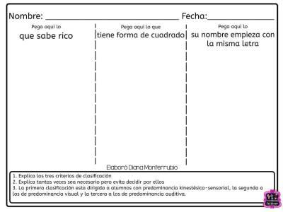 Test de estilos de aprendizajes (1)