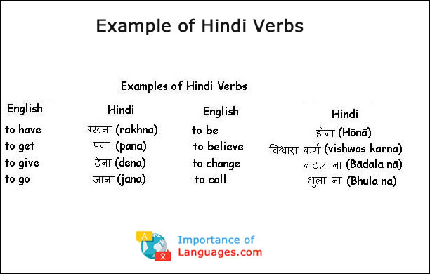 Hindi Verbs