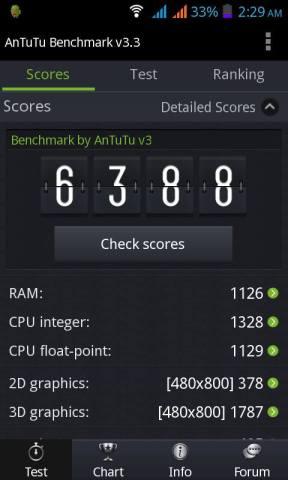 Antutu BenchMark A8