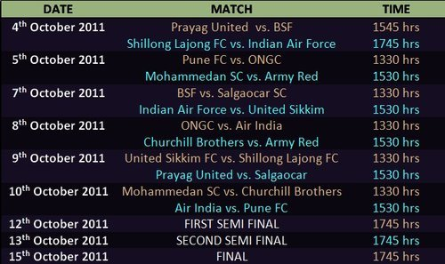 Durand Cup 2011 Schedule