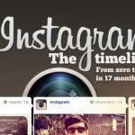 Instagram-İndir-Kaydol-4