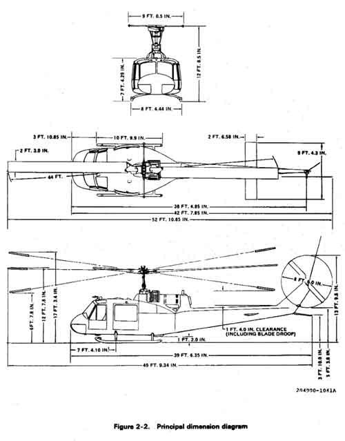 UH-1Cdimensions