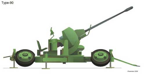 Type_90_PG99_35mm_anti-aircraft_twin-gun_China_Chinese_army_defense_industry_military_technology_line_drawing_blueprint_001