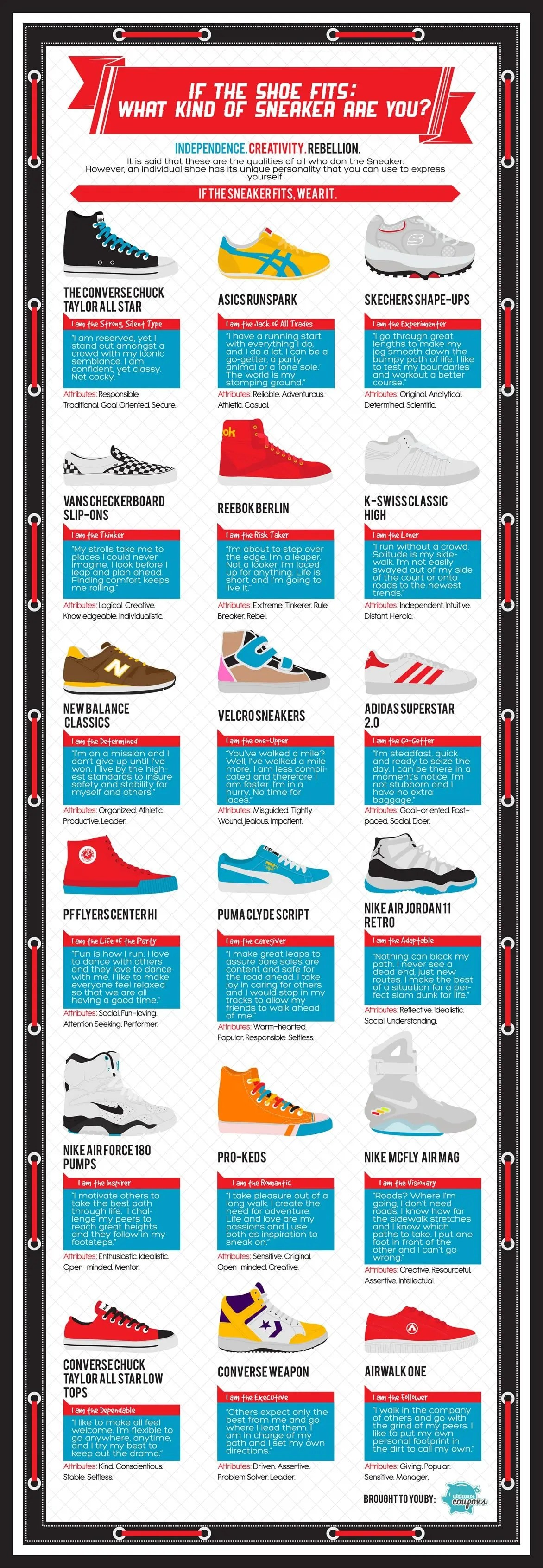 Infographic: If the Shoe Fits - What Kind of Sneaker Are You?
