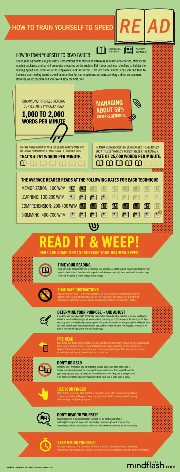 Infographic: How To Train Yourself To Speed Read