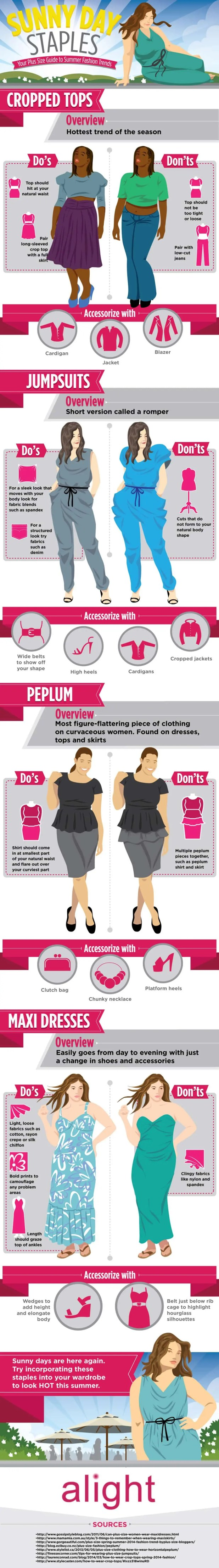 Plus Size Guide to Summer Fashion Trends