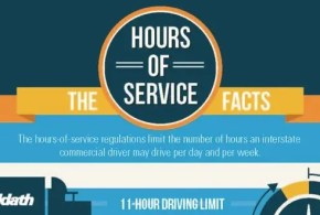 Trucking-Hours-of-Service