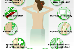 10-Benefits-of-Massage-Therapy-Infographic-960px