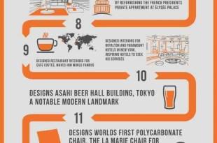 philippe-starck-infographic