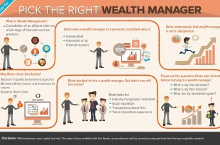 how-to-choose-a-wealth-manager-inforgaphic