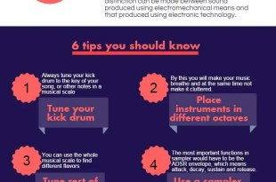 6-Electronic-music-production-tips-you-should-know