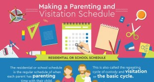 Making a Parenting and Visitation Schedule