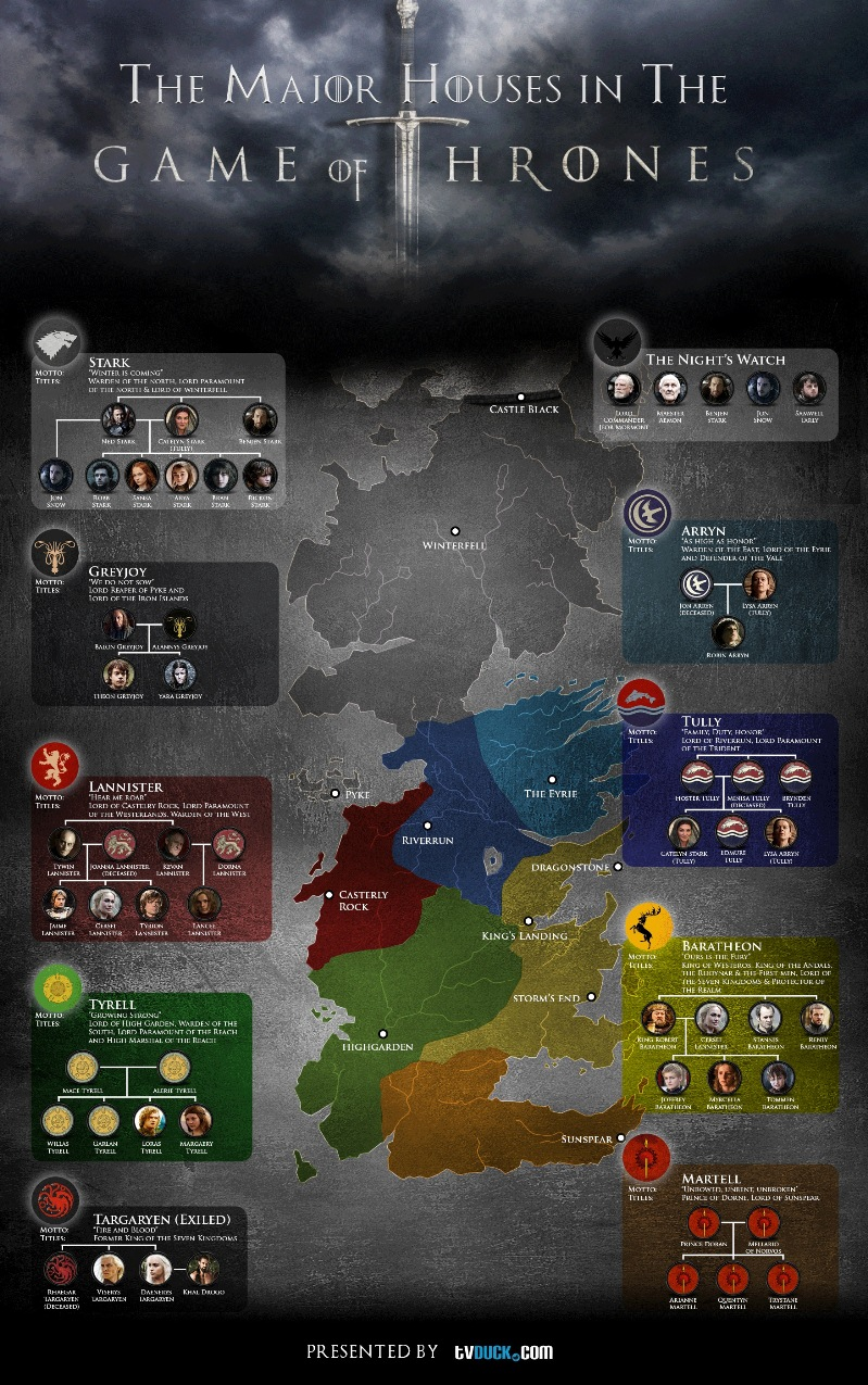 Large Of Game Of Thrones Houses