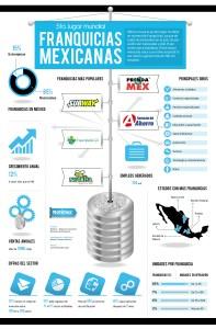 Imagen tomada de Andador.mx
