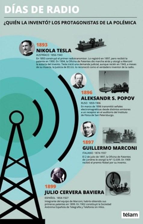 Quien invento la radio
