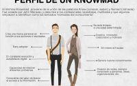 Perfil del knowmad