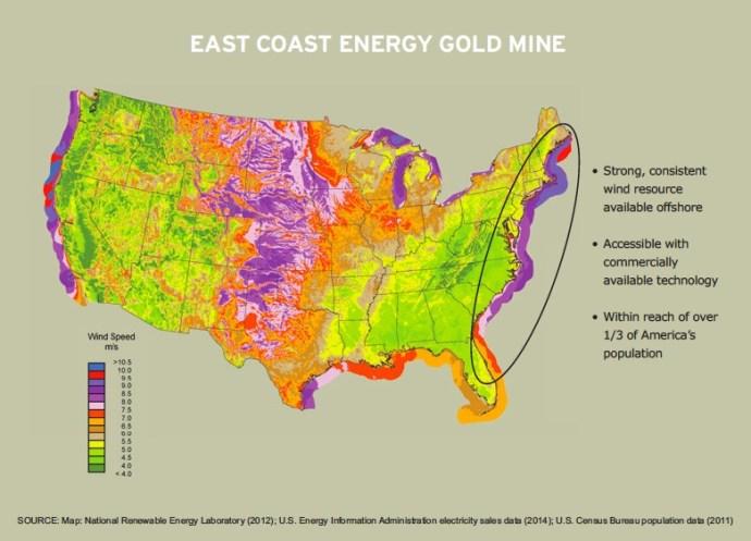 EAST COAST ENERGY GOLD MINE
