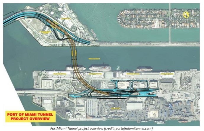 Port of Miami Tunnel Project Overview