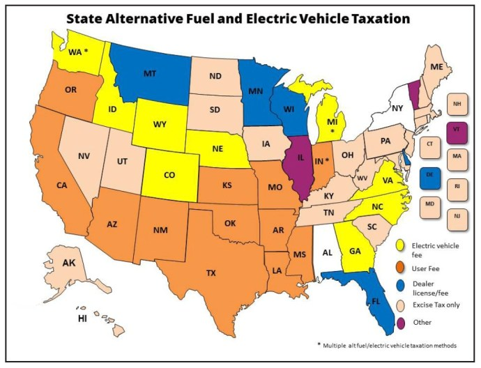 State Alternative Fuel and Electric Vehicle Taxation