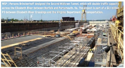WSP | Parsons Brinckerhoff designed the Second Midtown Tunnel, which will double traffic capacity across the Elizabeth River between Norfolk and Portsmouth, Va. The project is part of a $2.1 billion P3 between Elizabeth River Crossings and the Virginia Department of Transportation.