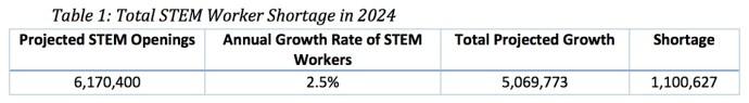 STEM-table1